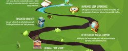 infographic published by JoomlaShine